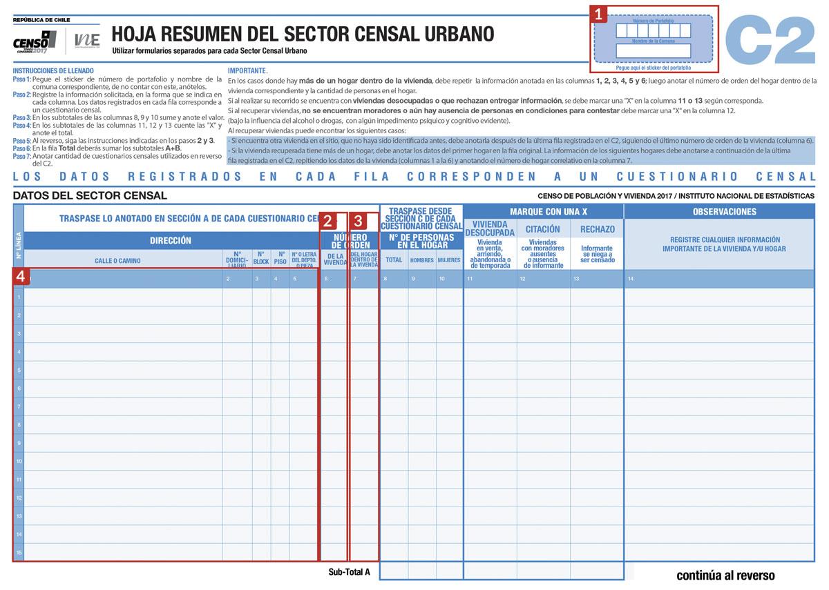 "Sección A: ""Identificación"" – Censo 2017 – Todos Contamos"