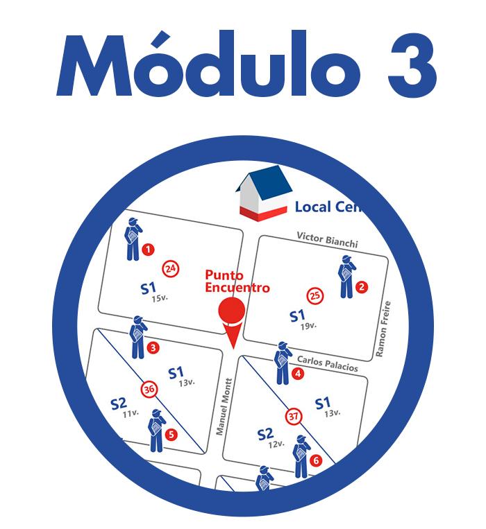 Modulos3_supervisores